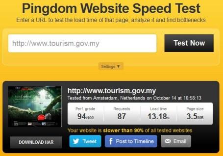 Waktu loading webiste pariwisata Malaysia
